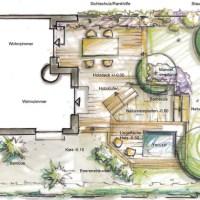 Der Gartenplan - Aus Wünschen wird Realität