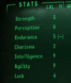 le caratteristiche del personaggio
