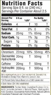 trim water nutritional label.jpg