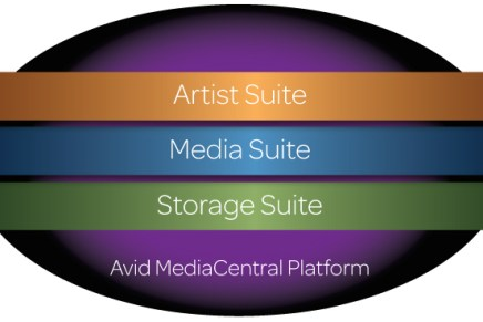 Avid Everywhere Breakthrough Innovations Across MediaCentral Platform