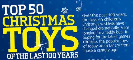 [Infographique] Les 50 meilleurs cadeaux de Noël depuis 100 ans