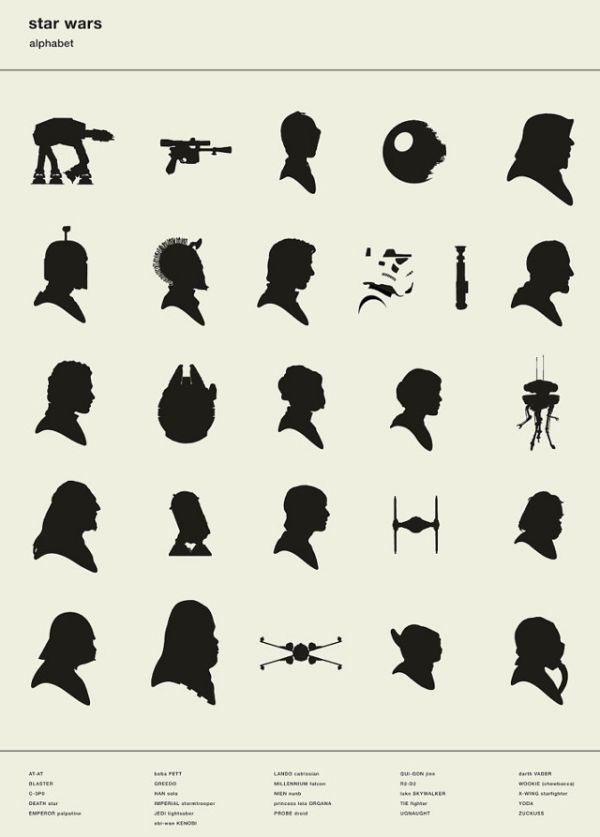 star-wars-alphabet
