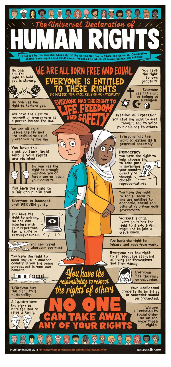 UN_universal human rights
