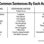 most common sentences
