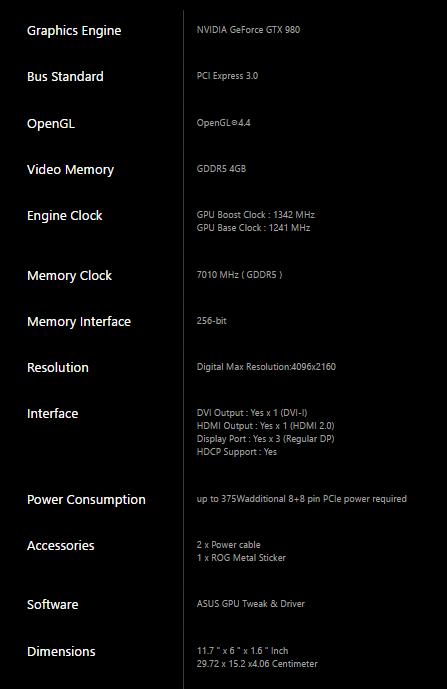 Specs GTX 980 Platinum