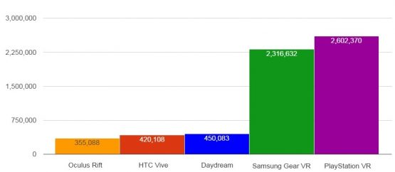 superdata-vr-headset-sales-comparison-2-555x242