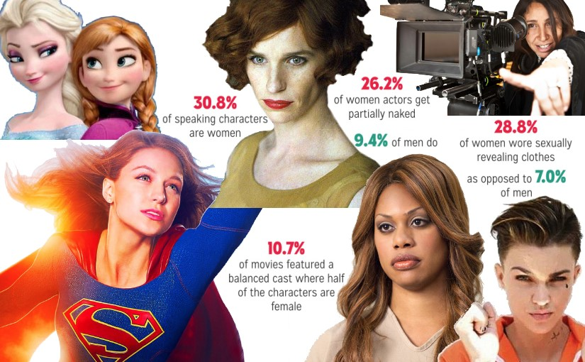 Gender balance in Television series and Hollywood film portrayal