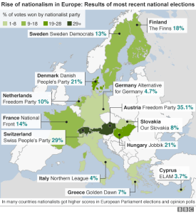 Rise of Nationalism in Europe 2016 BBC