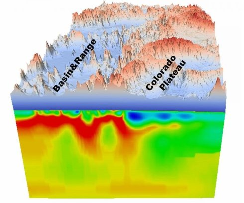 A composite image of a topographical map covers portions of Nevada and Utah and the corresponding magnetotelluric image reveals where magma upwelling and weak spots in the crust correlate to topographical features on the surface. Credit: Image by Lijun Liu