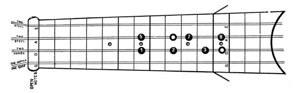 002-a-7-tonleiter-lage-num