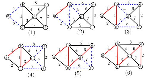 prim-example