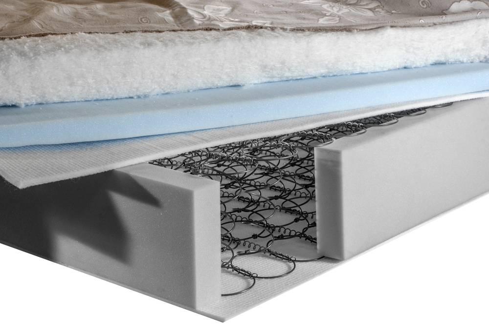 Particolare materasso con Particolare strati materasso a molle Bonnell composto da, dal basso verso l'alto 1- feltro, 2- fascia perimetrale di rinforzo in poliuretano alta densità, 3- Molle Bonnell HD, 4- feltro, 5- poliuretano puro, 6- Cotone, 7 - Tessuto lino e cotone naturale