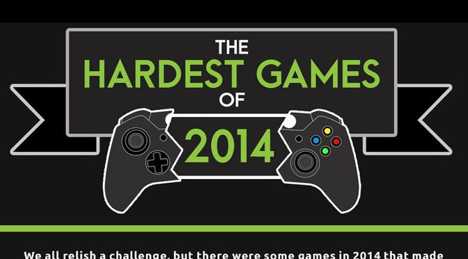 Hardest Video Games of 2014