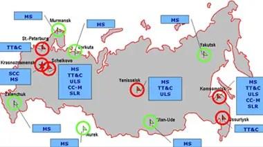GLONASS Network