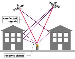 multipath effect on signals
