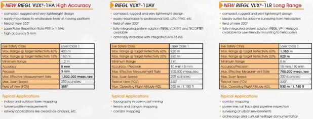 riegl vux-1