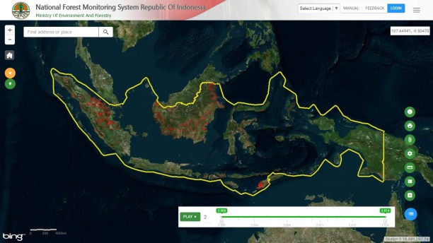 Image: National Forest Monitoring system for Republic Indonesia