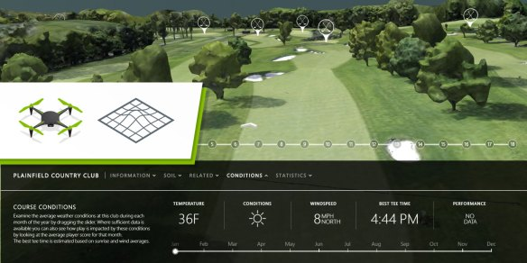 Pix4D_MEDIUM_GOLF_header