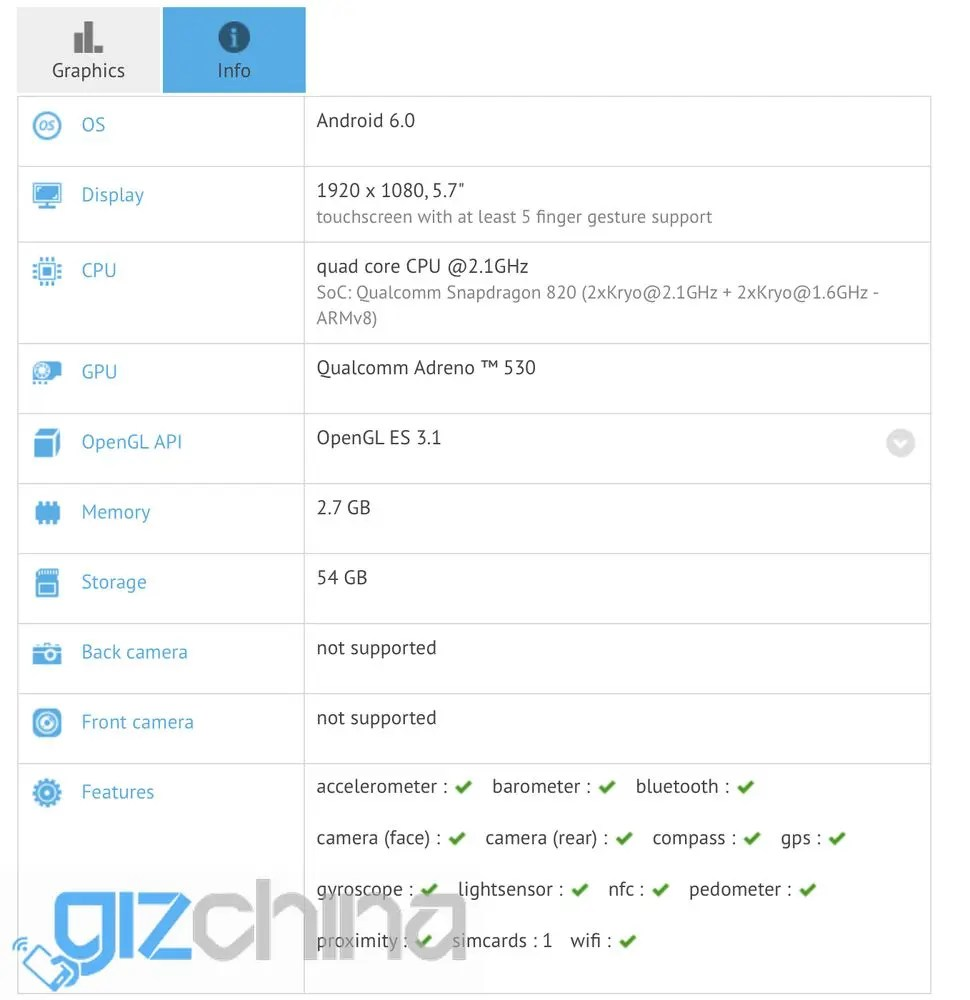 Xiaomi Mi 5 spotted on GFXbench, 3GB RAM, 64GB ROM in tow