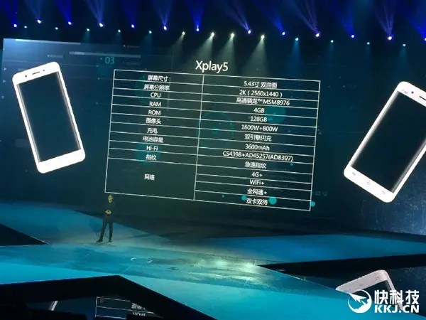 vivo xplay5 4GB RAM