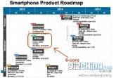6-core mediatek mt6591 soc roadmap