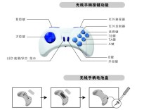 Nintendo Wii Clone is Called the WiWi! You Must Be Taking the Pi**!