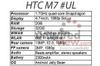 htc m7 leaked specification