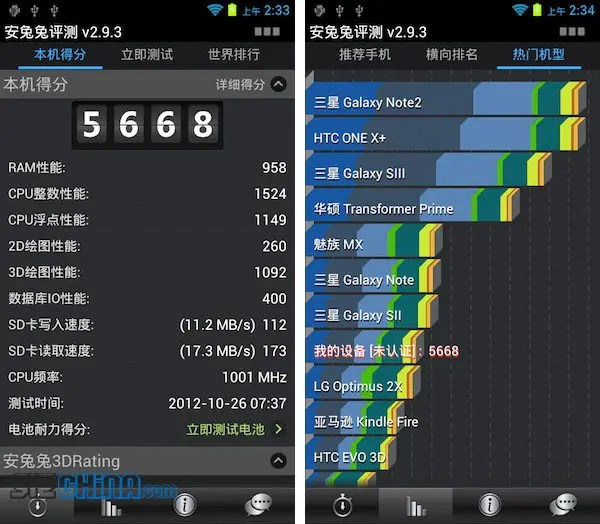 samsung galaxy note 3 clone quadrant and antutu