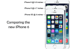 iPhone 6 – Release date, looks, features and specs
