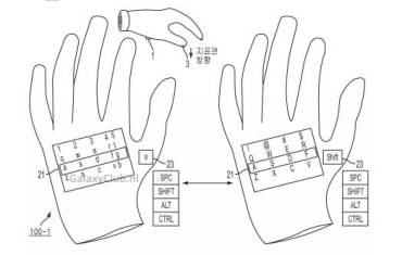 Samsung Handschuh-Patent
