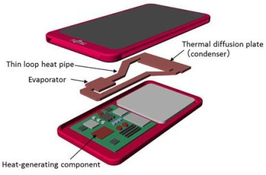 Flüssigkühlung von Fujitsu