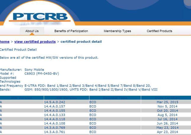 Sony Xperia Z1 Lollipop-Zertifikat