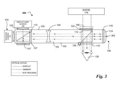 Google Glass mit Eye-Tracking