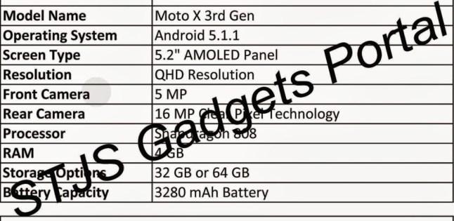 Motorola Moto X (3rd Gen.)