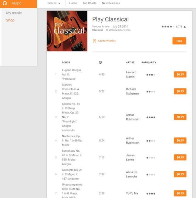 Google Play Music Beliebtheitsskala
