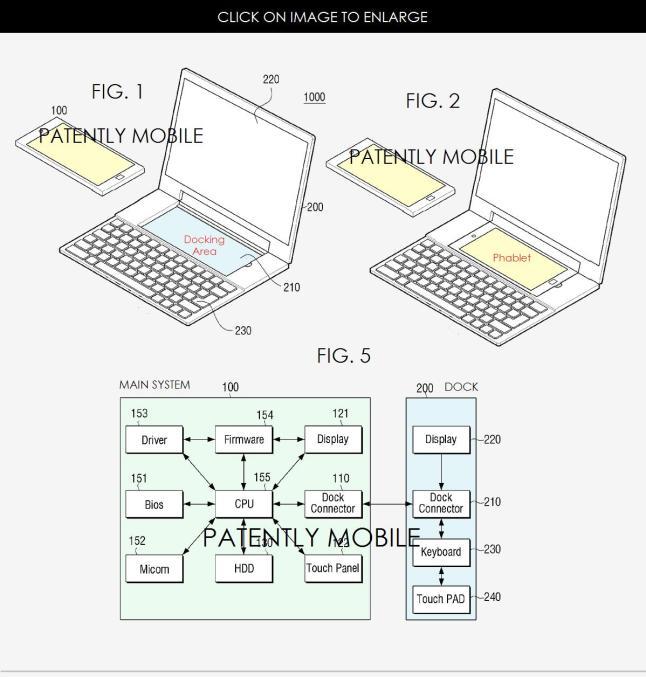 Samsung Phablet-Dock Patentantrag