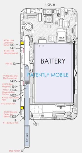 Samsung Galaxy Note 5 Patente