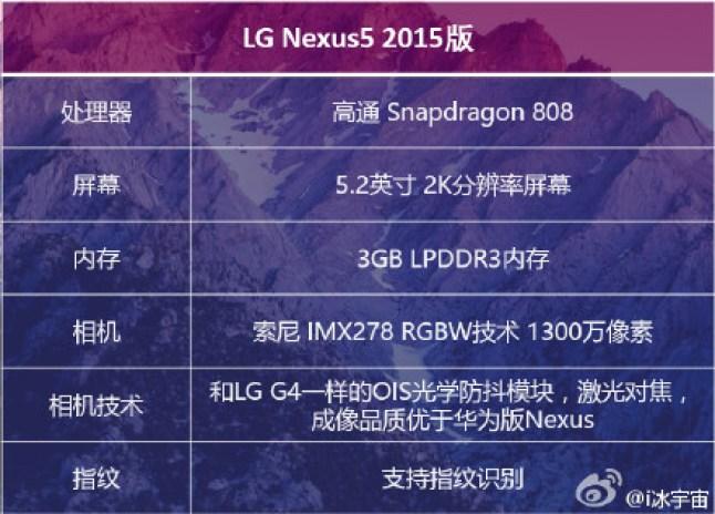 Nexus 5 (2015) Leak