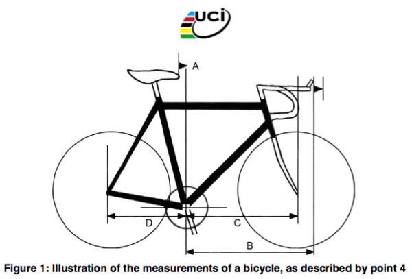 UCI Maße Rennrad