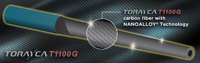 T1100-G-Side-Image