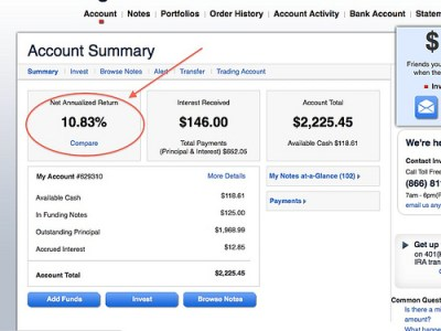 Lending Club Reviews for Investors and Borrowers - Is it Right for You?