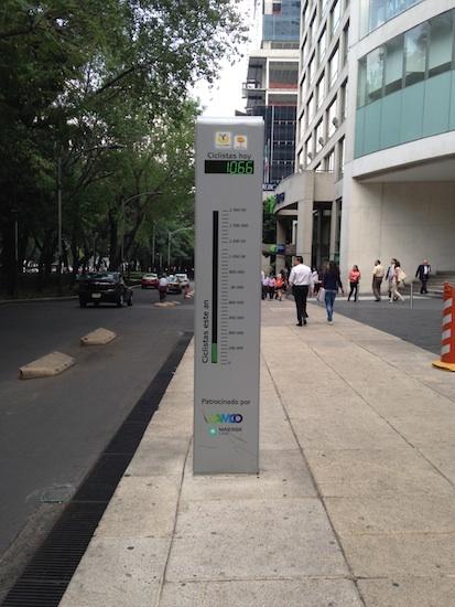 Panel de uso de Ecobici