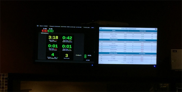 Dashboards de Starbucks