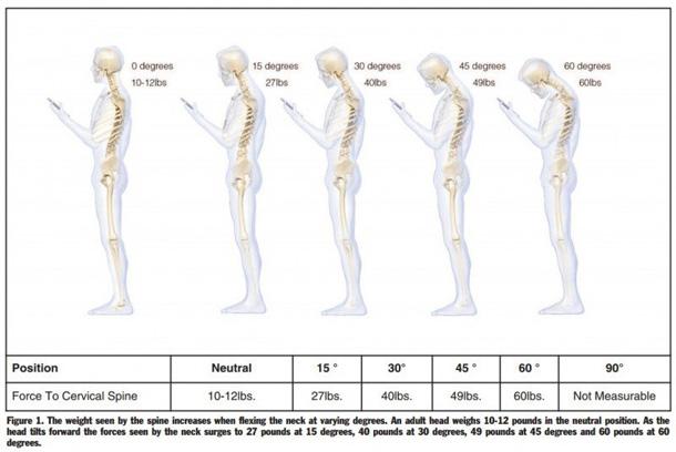 Teléfono y columna vertebral