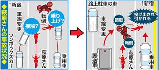 萩原流行 事故状況図解