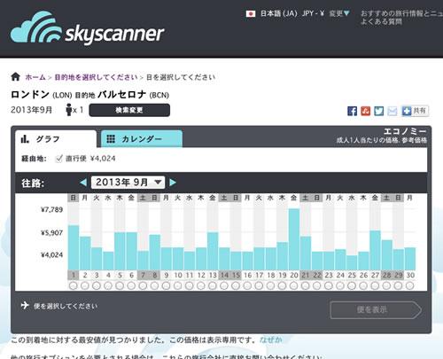 skyscanner 月間の最安値が一目でわかります