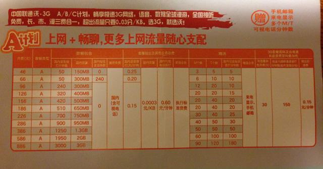 China Unicom(中国联通)の料金表