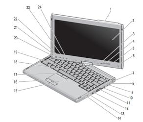 Dell Latitude XT2 Tablet PC