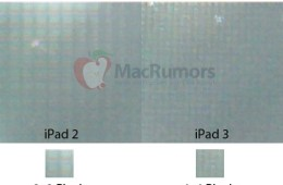 iPad 3 pixel comparison
