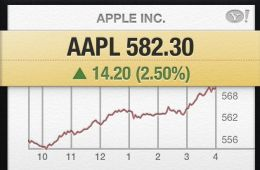 Apple Stock Climbs new iPad AAPL
